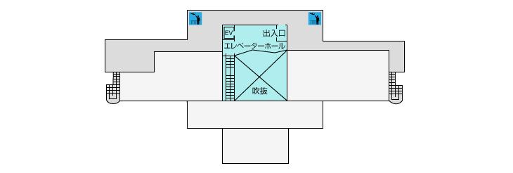 久米島空港ターミナル案内 3階 送迎デッキ 展望台